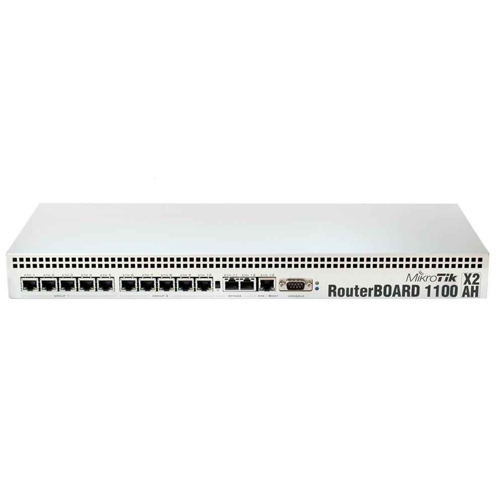 Routerboard Mikrotik Rb 1100ahx2 Routeros Level 6 Rb1100